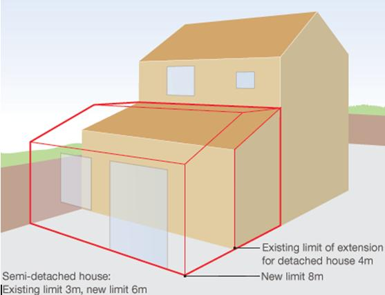 Permitted development pcms news for House extension drawings
